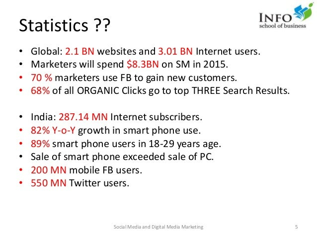 Statistics ?? • Global: 2.1 BN websites and 3.01 BN Internet users. • Marketers will spend $8.3BN on SM in 2015. • 70 % ma...
