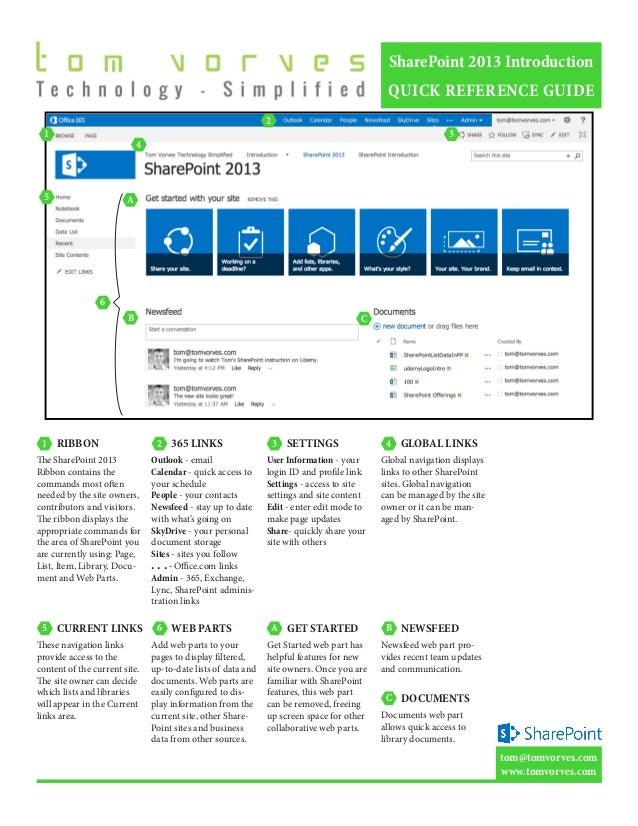 sharepoint quick reference card