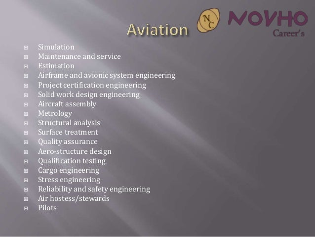 Novho Careers Pvt Ltd Permanent Staffing Profile 1