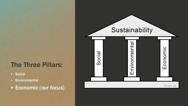 economic growth sustainability Striking a balance between unbounded economic growth and sustainability  requires a new mindset.