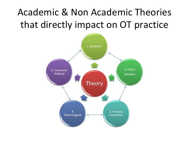 frames of reference in occupational therapy essay Alzheimer's dementia vs occupational therapy occupational deprivation can occur if the activity the models of practice and frames of reference.