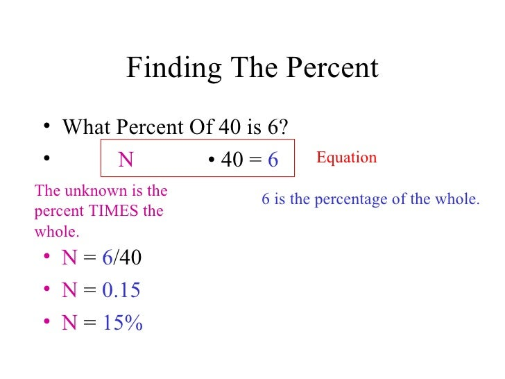 Percentage calculation with negative numbers