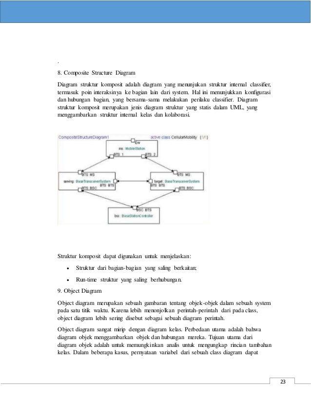 6701144264 muhamad iqbal salman pis 14 05 contoh diagram collaboration pemesanan kamar di hotel 28 ccuart Image collections