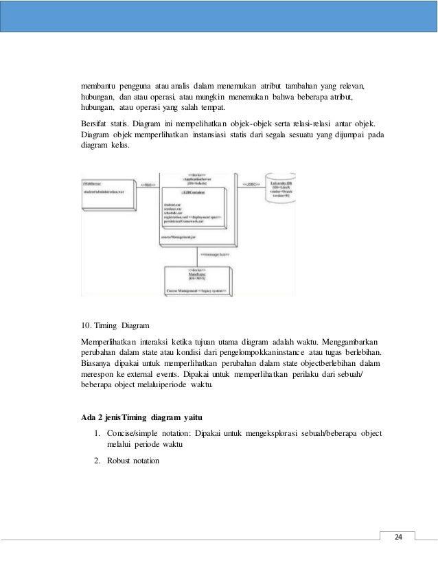 6701144264 muhamad iqbal salman pis 14 05 dalam beberapa kasus pernyataan variabel dari sebuah class diagram dapat 29 ccuart Image collections