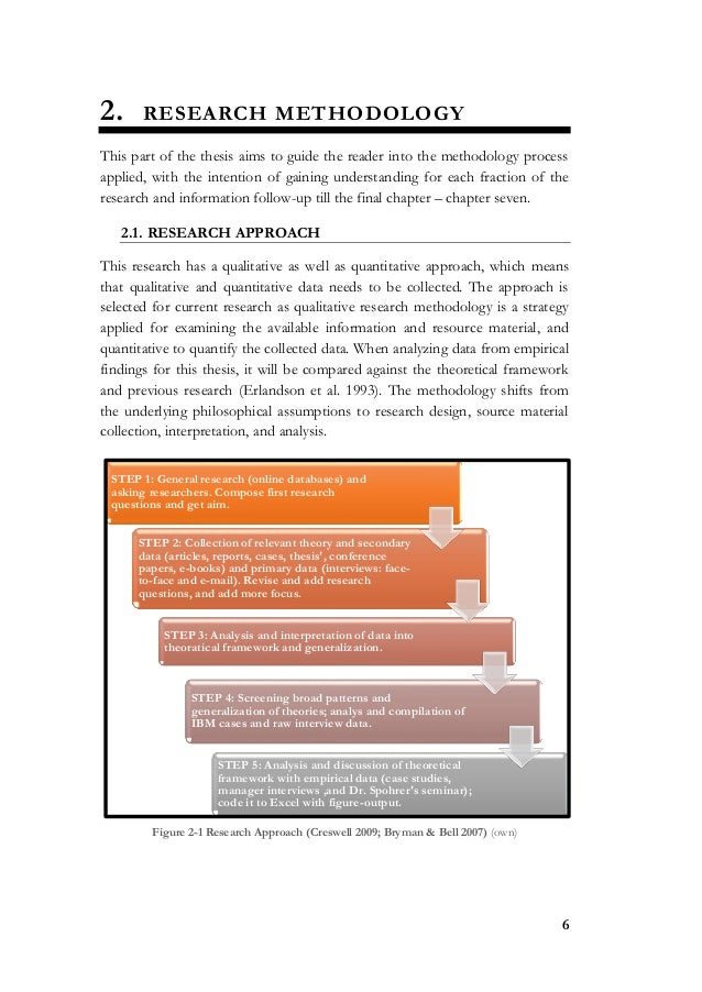 Concepts in research paper