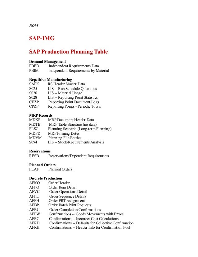 6714600 sap-production-planning-table