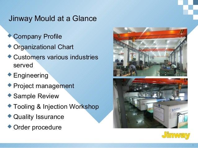 presentation of shenzhen jinway mold co  ltd