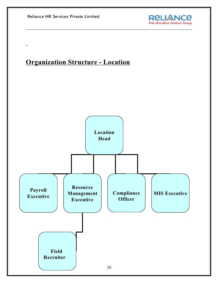 organisational structure of reliance retail Retail organization structure: welcome this quickview addresses these questions: what are the types of retail organization structures what are the structural elements of a retail organization why is understanding organization structure important click a link to any of the topics in the table of contents to learn more about that topic.