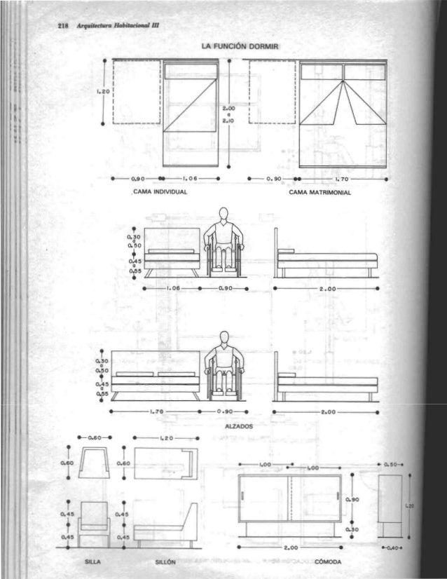 Arquitectura habitacional plazola - Medidas estandar de camas ...