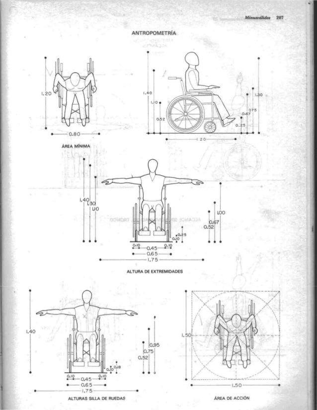 Arquitectura habitacional plazola for Antropometria y ergonomia en arquitectura