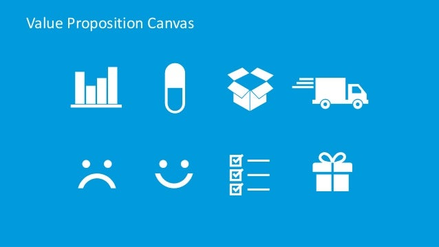 value proposition canvas template