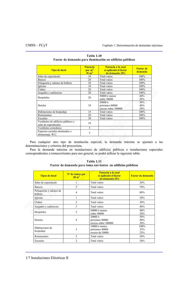 UMSS – FCyT Capítulo 1: Determinación de demandas máximas 1/7 Instalaciones Eléctricas II Tabla 1.10 Factor de demanda par...