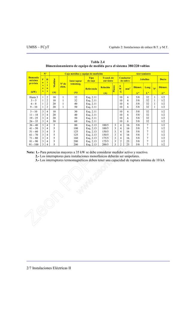UMSS – FCyT Capítulo 2: Instalaciones de enlace B.T. y M.T. 2/7 Instalaciones Eléctricas II Tabla 2.4 Dimensionamiento de ...