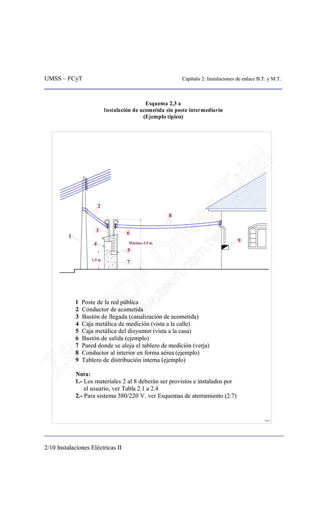 UMSS – FCyT Capítulo 2: Instalaciones de enlace B.T. y M.T. 2/10 Instalaciones Eléctricas II Esquema 2.3 a Instalación de ...