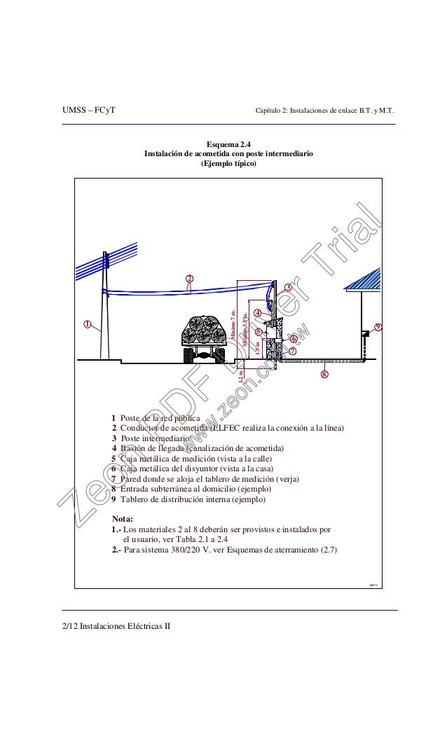 UMSS – FCyT Capítulo 2: Instalaciones de enlace B.T. y M.T. 2/12 Instalaciones Eléctricas II Esquema 2.4 Instalación de ac...