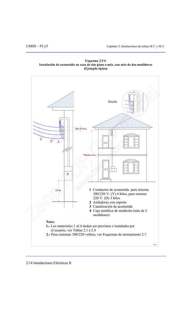 UMSS – FCyT Capítulo 2: Instalaciones de enlace B.T. y M.T. 2/14 Instalaciones Eléctricas II Esquema 2.5 b Instalación de ...