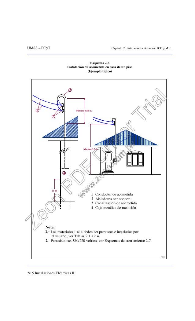 UMSS – FCyT Capítulo 2: Instalaciones de enlace B.T. y M.T. 2/15 Instalaciones Eléctricas II Esquema 2.6 Instalación de ac...