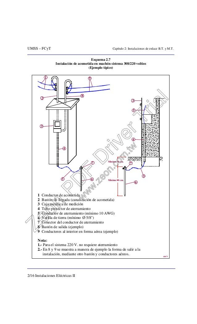 UMSS – FCyT Capítulo 2: Instalaciones de enlace B.T. y M.T. 2/16 Instalaciones Eléctricas II Esquema 2.7 Instalación de ac...