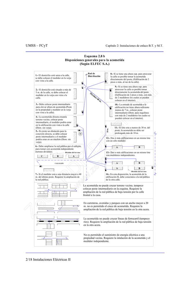 UMSS – FCyT Capítulo 2: Instalaciones de enlace B.T. y M.T. 2/18 Instalaciones Eléctricas II Esquema 2.8 b Disposiciones g...