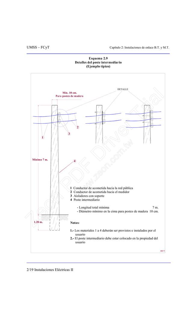 UMSS – FCyT Capítulo 2: Instalaciones de enlace B.T. y M.T. 2/19 Instalaciones Eléctricas II Esquema 2.9 Detalles del post...