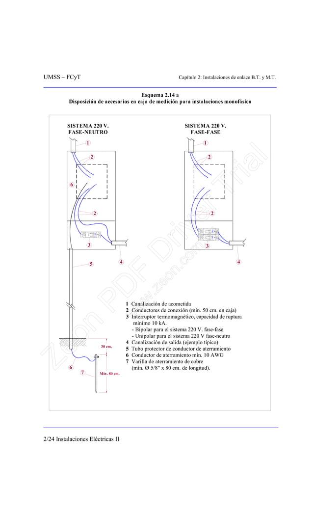 UMSS – FCyT Capítulo 2: Instalaciones de enlace B.T. y M.T. 2/24 Instalaciones Eléctricas II Esquema 2.14 a Disposición de...