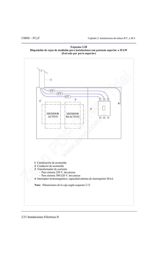 UMSS – FCyT Capítulo 2: Instalaciones de enlace B.T. y M.T. 2/31 Instalaciones Eléctricas II Esquema 2.20 Disposición de c...