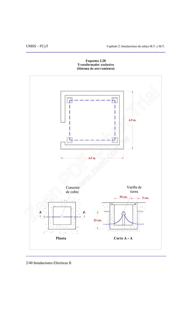 UMSS – FCyT Capítulo 2: Instalaciones de enlace B.T. y M.T. 2/40 Instalaciones Eléctricas II Esquema 2.28 Transformador ex...