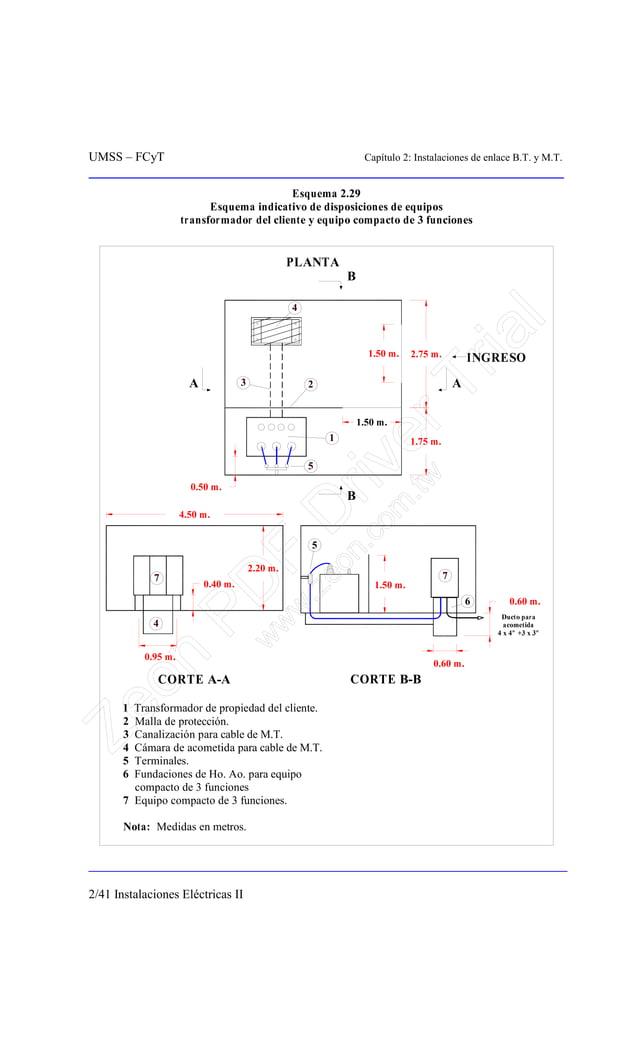 UMSS – FCyT Capítulo 2: Instalaciones de enlace B.T. y M.T. 2/41 Instalaciones Eléctricas II Esquema 2.29 Esquema indicati...