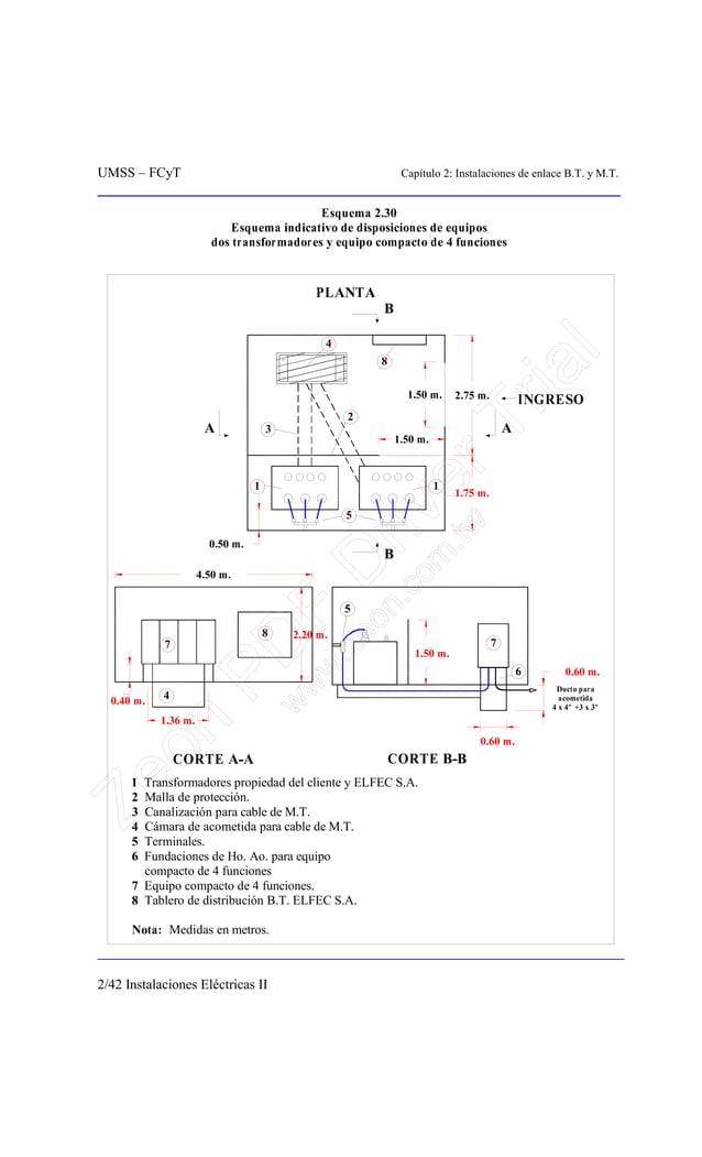 UMSS – FCyT Capítulo 2: Instalaciones de enlace B.T. y M.T. 2/42 Instalaciones Eléctricas II Esquema 2.30 Esquema indicati...
