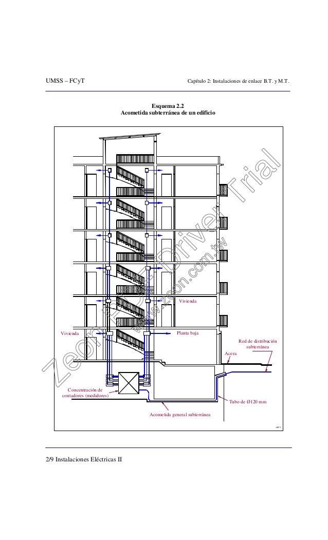 UMSS – FCyT Capítulo 2: Instalaciones de enlace B.T. y M.T. 2/9 Instalaciones Eléctricas II Esquema 2.2 Acometida subterrá...