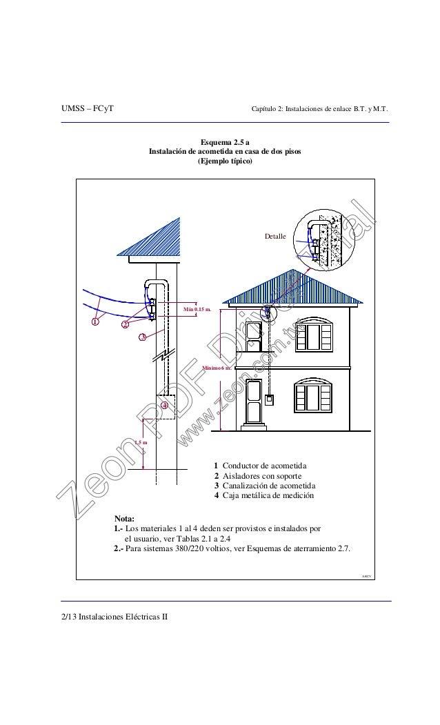 UMSS – FCyT Capítulo 2: Instalaciones de enlace B.T. y M.T. 2/13 Instalaciones Eléctricas II Esquema 2.5 a Instalación de ...