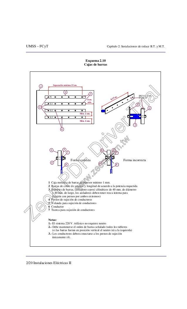 UMSS – FCyT Capítulo 2: Instalaciones de enlace B.T. y M.T. 2/20 Instalaciones Eléctricas II Esquema 2.10 Cajas de barras ...