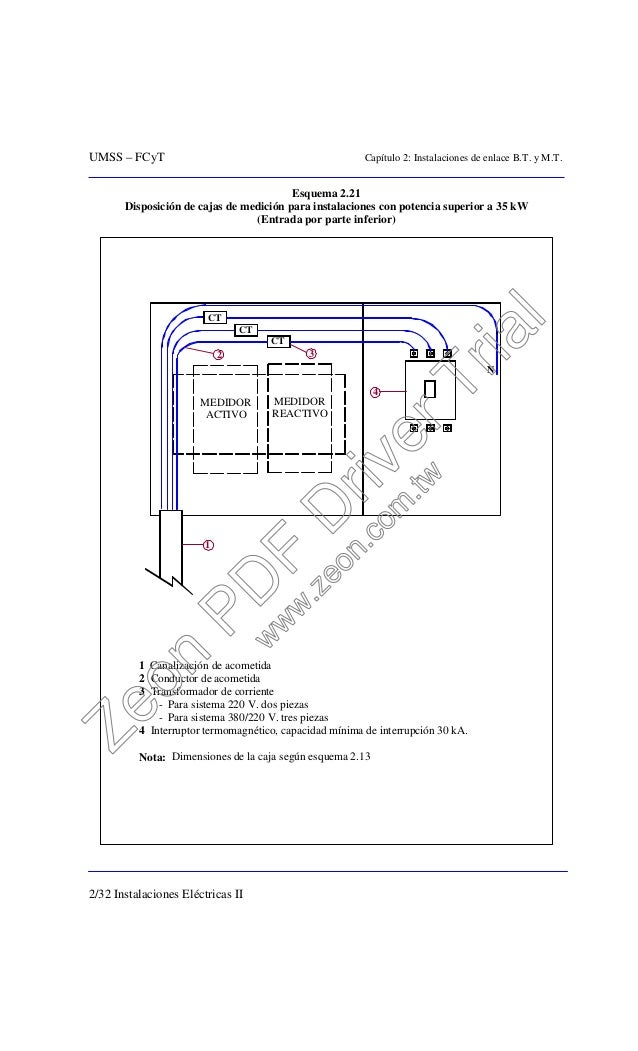 UMSS – FCyT Capítulo 2: Instalaciones de enlace B.T. y M.T. 2/32 Instalaciones Eléctricas II Esquema 2.21 Disposición de c...