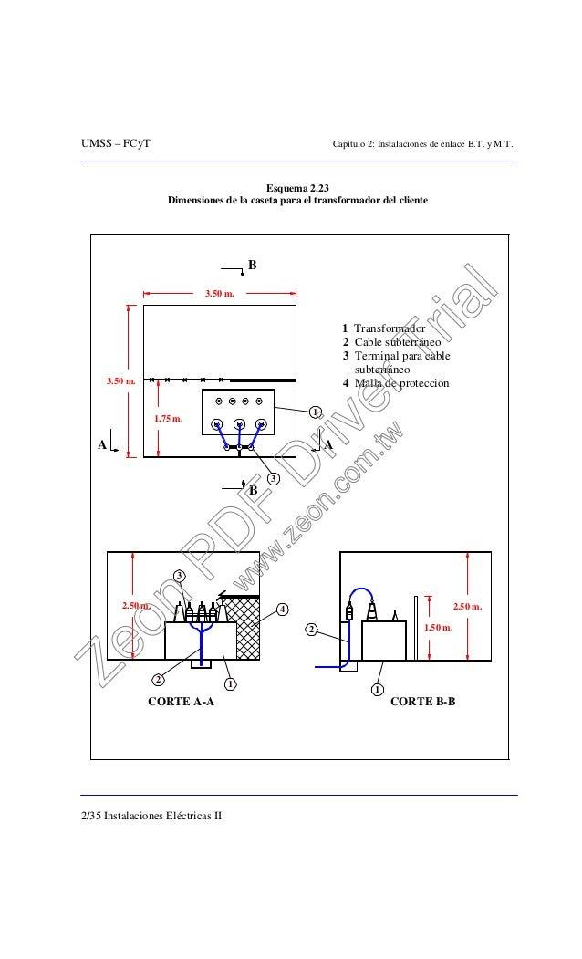 UMSS – FCyT Capítulo 2: Instalaciones de enlace B.T. y M.T. 2/35 Instalaciones Eléctricas II Esquema 2.23 Dimensiones de l...