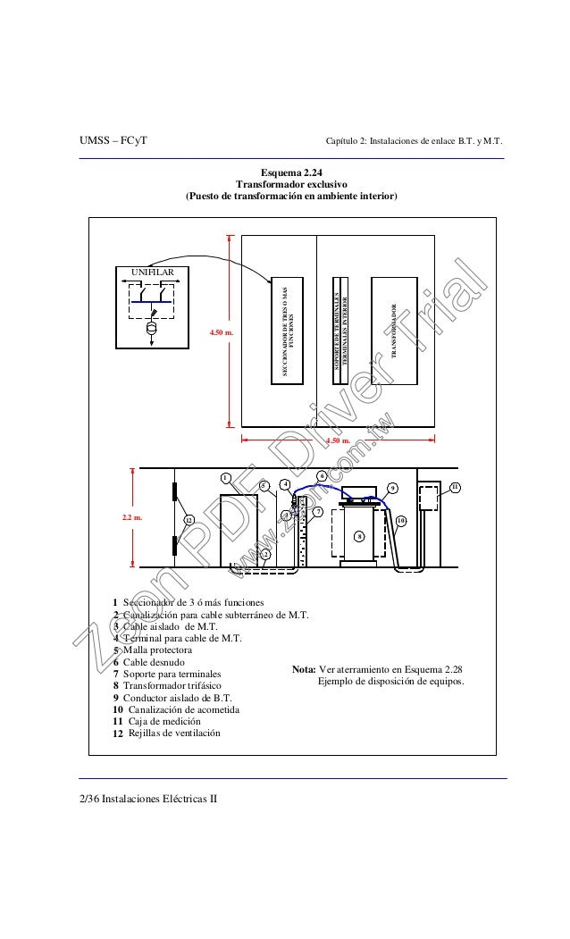 UMSS – FCyT Capítulo 2: Instalaciones de enlace B.T. y M.T. 2/36 Instalaciones Eléctricas II Esquema 2.24 Transformador ex...
