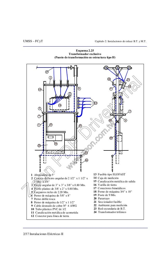 UMSS – FCyT Capítulo 2: Instalaciones de enlace B.T. y M.T. 2/37 Instalaciones Eléctricas II Esquema 2.25 Transformador ex...