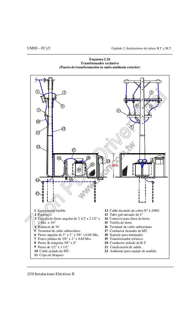 UMSS – FCyT Capítulo 2: Instalaciones de enlace B.T. y M.T. 2/38 Instalaciones Eléctricas II Esquema 2.26 Transformador ex...