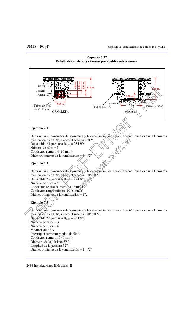 UMSS – FCyT Capítulo 2: Instalaciones de enlace B.T. y M.T. 2/44 Instalaciones Eléctricas II Esquema 2.32 Detalle de canal...