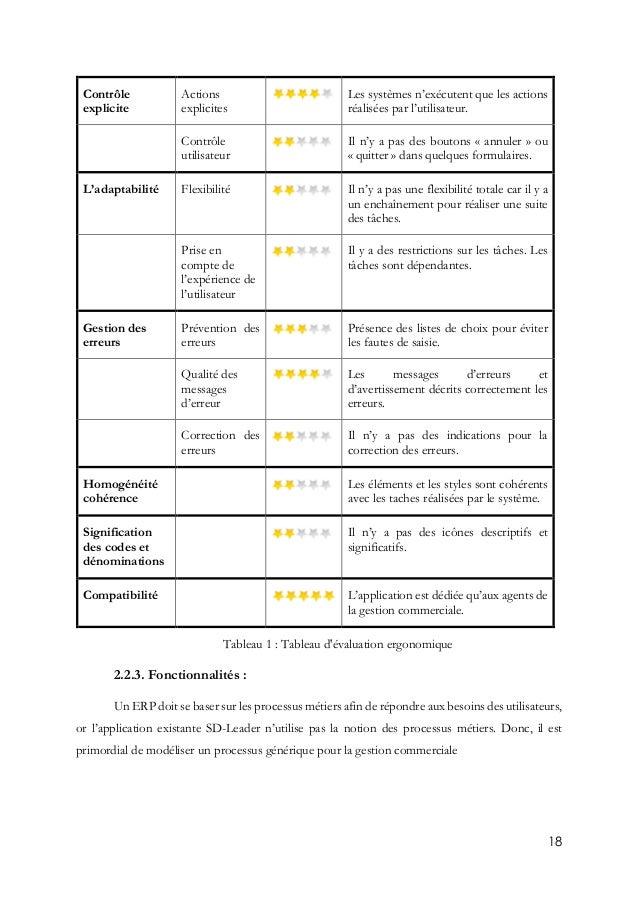 18 Contrôle explicite Actions explicites Les systèmes n'exécutent que les actions réalisées par l'utilisateur. Contrôle ut...