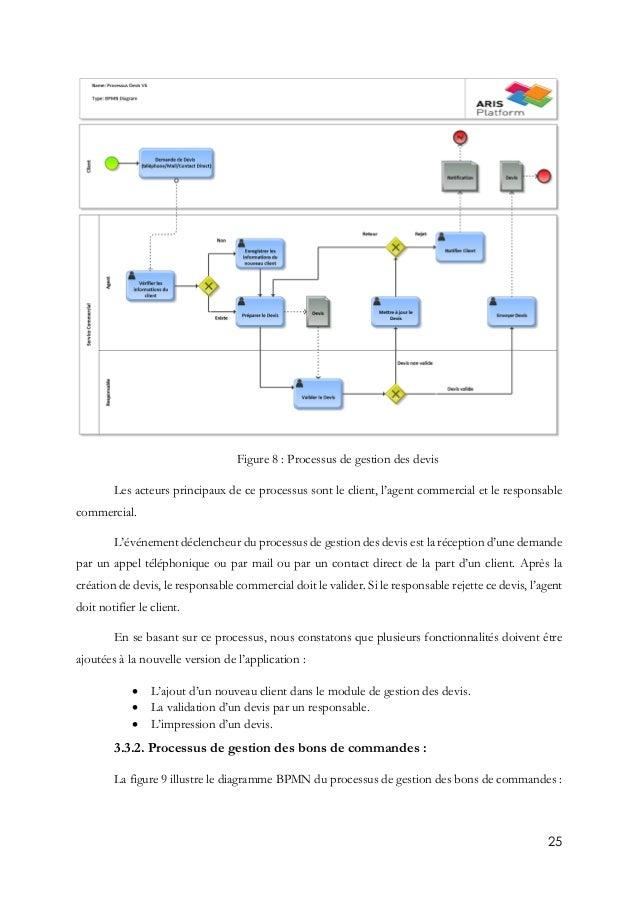 25 Figure 8 : Processus de gestion des devis Les acteurs principaux de ce processus sont le client, l'agent commercial et ...