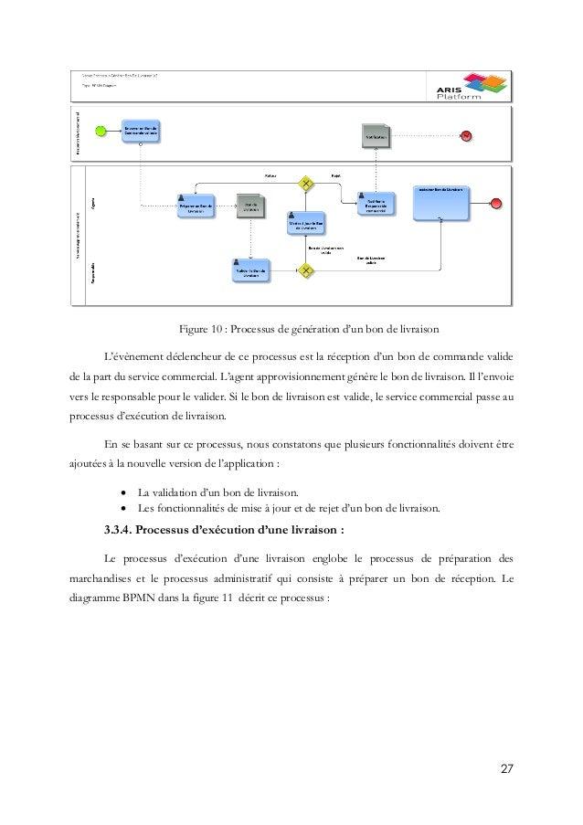 27 Figure 10 : Processus de génération d'un bon de livraison L'évènement déclencheur de ce processus est la réception d'un...