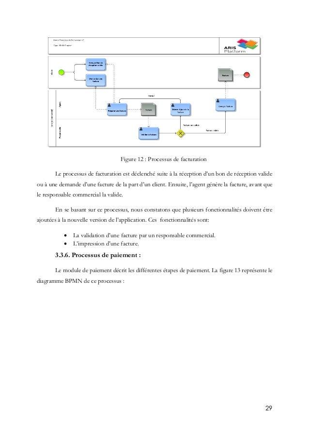 29 Figure 12 : Processus de facturation Le processus de facturation est déclenché suite à la réception d'un bon de récepti...