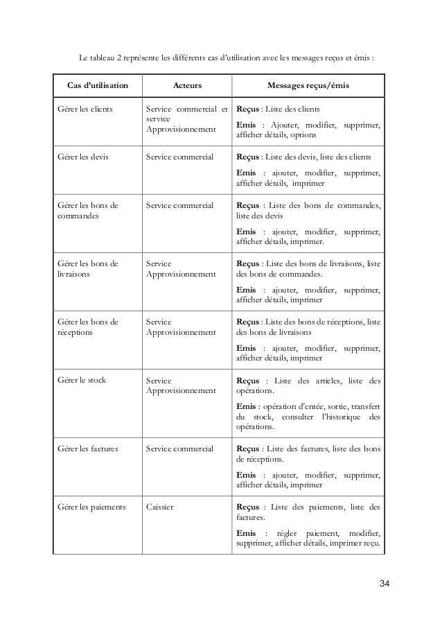 34 Le tableau 2 représente les différents cas d'utilisation avec les messages reçus et émis : Cas d'utilisation Acteurs Me...