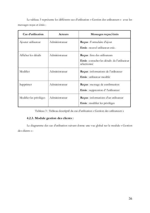 36 Le tableau 3 représente les différents cas d'utilisation « Gestion des utilisateurs » avec les messages reçus et émis :...