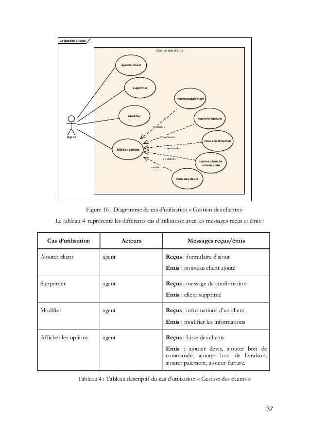 37 Figure 16 : Diagramme de cas d'utilisation « Gestion des clients » Le tableau 4 représente les différents cas d'utilisa...
