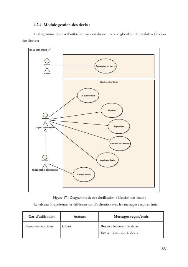 38 4.2.4. Module gestion des devis : Le diagramme des cas d'utilisation suivant donne une vue global sur le module « Gesti...