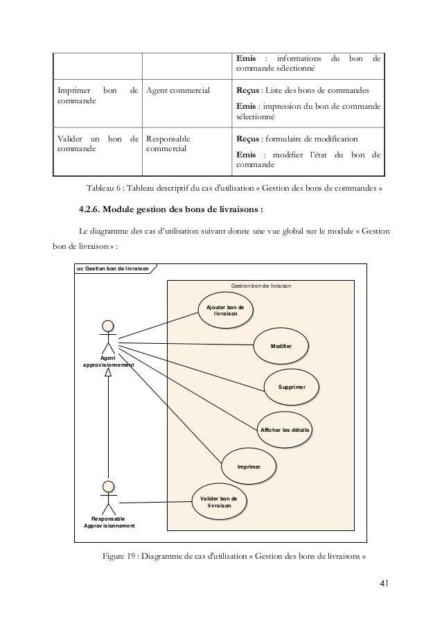 41 Emis : informations du bon de commande sélectionné Imprimer bon de commande Agent commercial Reçus : Liste des bons de ...