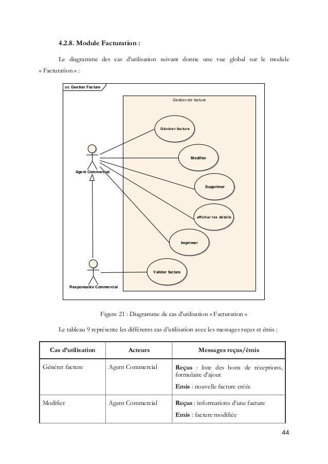 44 4.2.8. Module Facturation : Le diagramme des cas d'utilisation suivant donne une vue global sur le module « Facturation...
