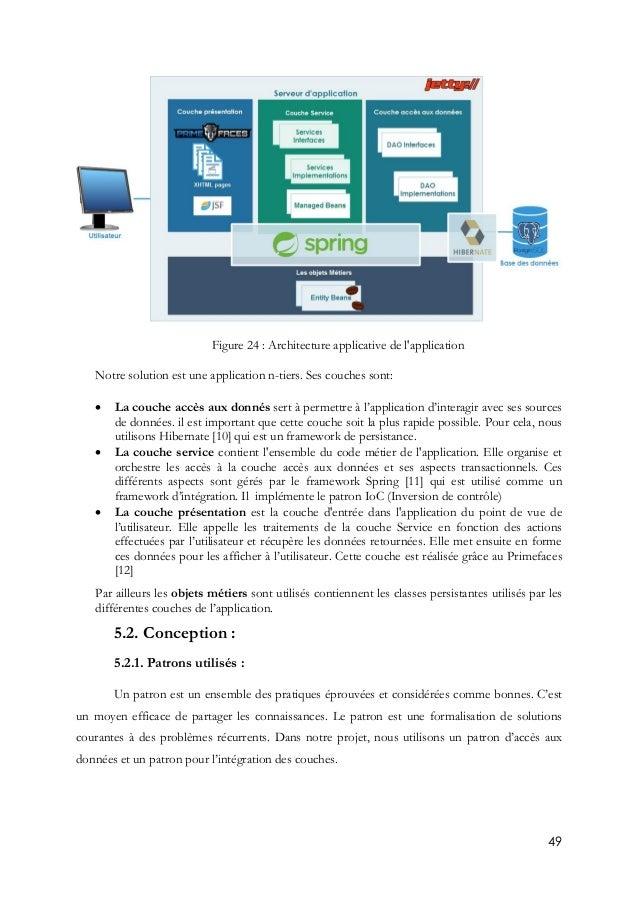 49 Figure 24 : Architecture applicative de l'application Notre solution est une application n-tiers. Ses couches sont:  L...