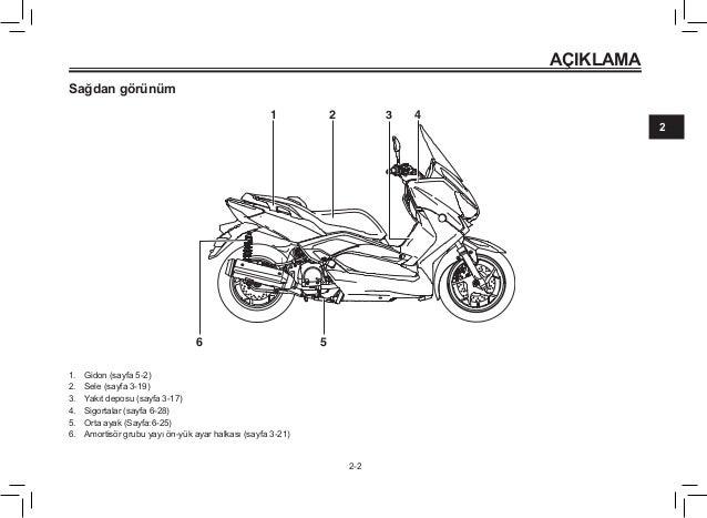 Yamaha xmax 250 abs User Manual Turkish